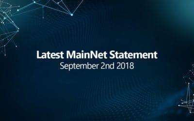 Statement regarding the latest status of Safex MainNet